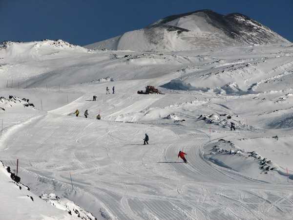 Dove sciare in Sicilia