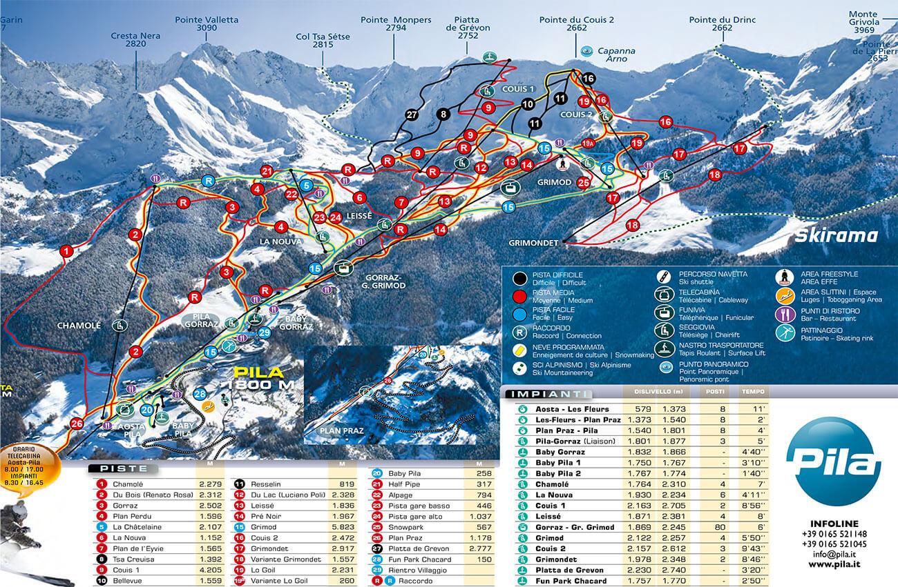 Dove sciare vicino Milano